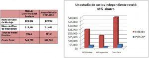 comprativa-de-costos
